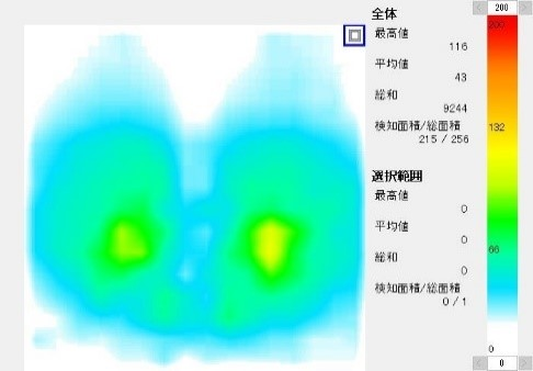 ウレタンクッションの圧力分散図