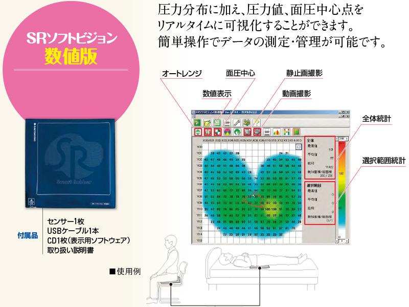 SRソフトビジョン_数値版.jpg