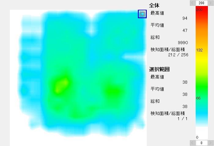 ロホ・クァドトロセレクトの圧力分散図